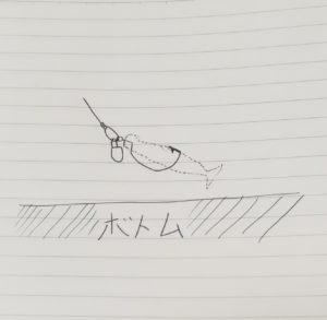 チニングに関する参考画像